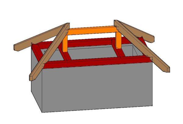 Так с помощью накосных стропил с каждого из торцов здания формируется диагональная вальма