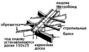 устройство кровли из металлочерепицы инструкция