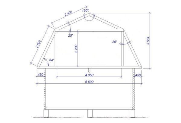 Устройство стропильной системы мансардной крыши с ломаными скатами.