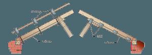 Варианты усиления стропильной системы