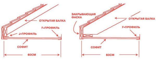 Вот разница между вариантом с подшивкой только нижней стороны и вариантом с лобовой планкой