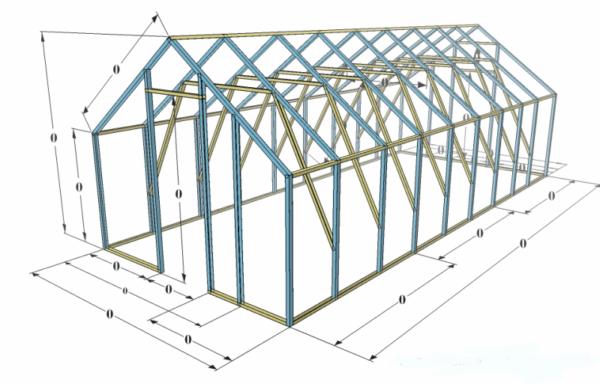Вот вам идеальная шпаргалка – поставьте свои размеры и определите оптимальное количество секций, и у вас будет готовый проект