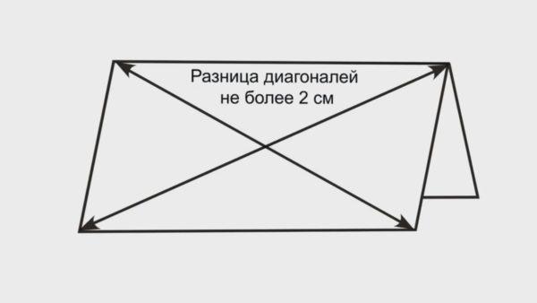 ывдамрылоаолывпр1